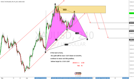 XAUUSD: If it is a bat will be formed