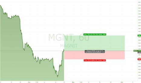 MGNT: Сделка по MGNT.