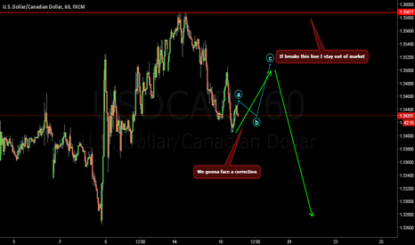 USDCAD: Wait for Cor to End