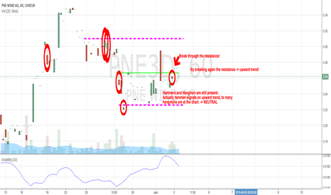 PNE3: CHART IS NOT CLEAR