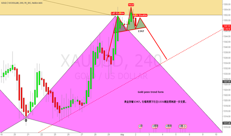 XAUUSD: Gold worn out after a $1347 will be down to get support near 133