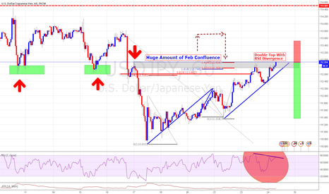 USDJPY: USDJPY SHORT STRUCTURE BASED TRADE With Feb Confluence