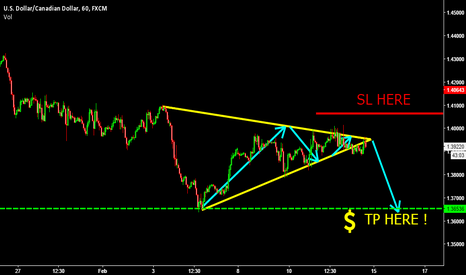 USDCAD: USDCAD WATCH THE DROP !!! TIME TO SELL NICE RISK REWARD $$