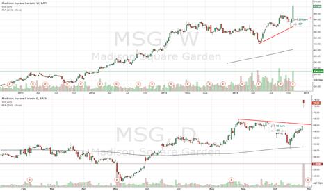 MSG: MSG breaks resistance