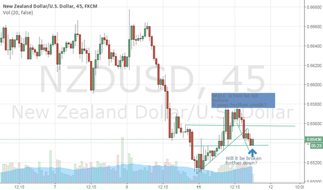 NZDUSD: NZD/USD to hit .6560 before .6520?