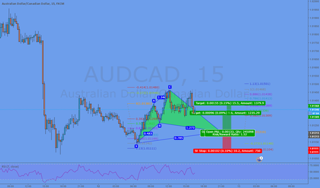 AUDCAD: Potential Tiny Cypher @ 1,0121