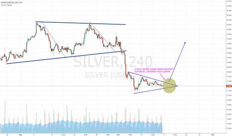 SILVER: Silver more upside coming