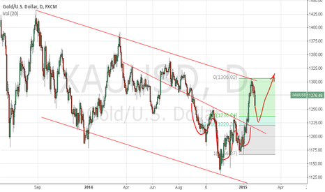 XAUUSD: GOLD USD 'BIG PICTURE' Daily H+S Reversal Pattern