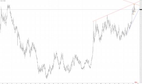XCUUSD: Copper short
