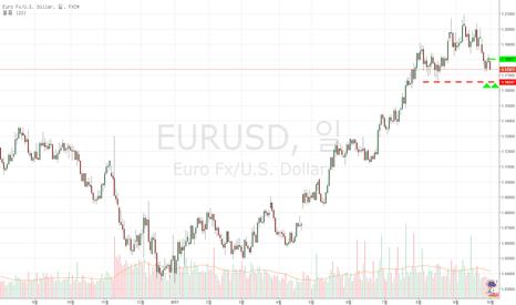 EURUSD: 9월달 달러의 전망