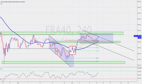 FRA40: FRAN40