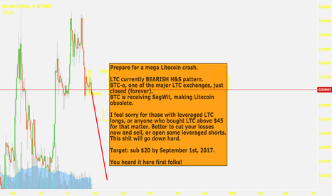 LTCBTC: Litecoin about to crash into oblivion: sub $20 by September 1.