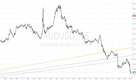 AUDUSD: AUD/USD оттолкнется от 0.6990 к 0.7070