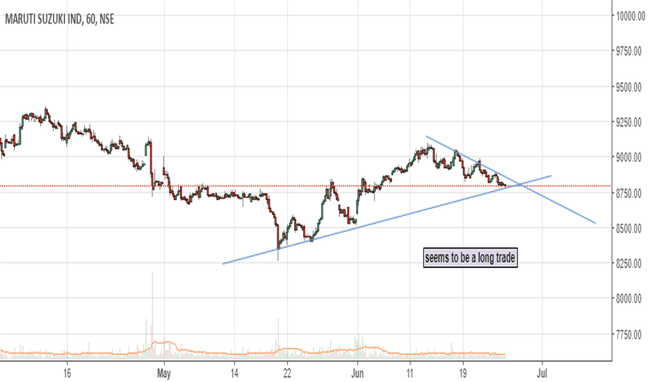 MARUTI: seems to be a long trade