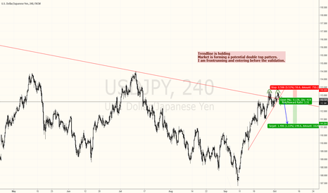 USDJPY: Selling UsdJpy speculating on a double top