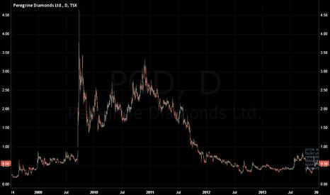 PGD: Peregrine Diamonds Q1 trend