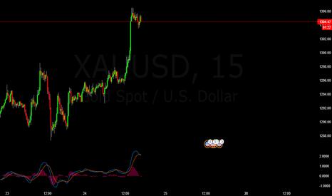 XAUUSD: XAUUSD Buy Trade