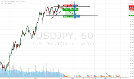 USDJPY: small ranges waiting for break out
