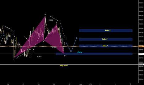 AUGUSD: Pronóstico de compra potencial frente al Oro