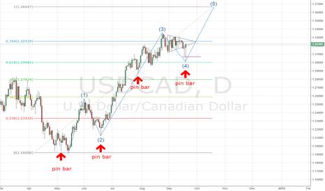 USDCAD: USD/CAD,D