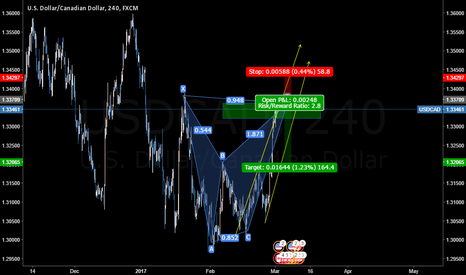USDCAD: FX:USDCAD Short it !!! -Butterfly