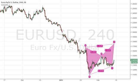 EURUSD: Berish Butterfly Pattern will create in EUR/USD 4 hour