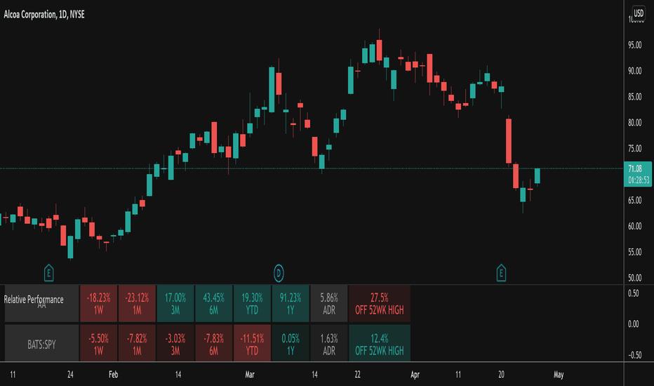 i migliori indicatori per il trading di crypto day