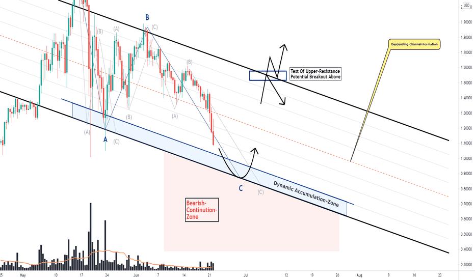 bitcoin diagrama marketwatch