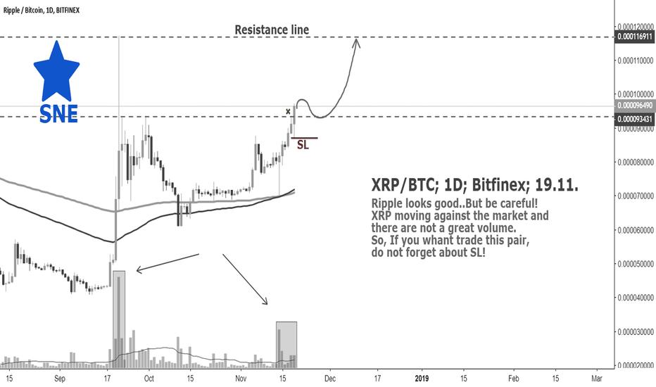 XRPBTC: XRP/BTC; 1D; Bitfinex; 19.11. by @SupernovaElite