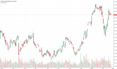 NUE: Nucor Corporation (NUE) - заградительные пошлины на сталь