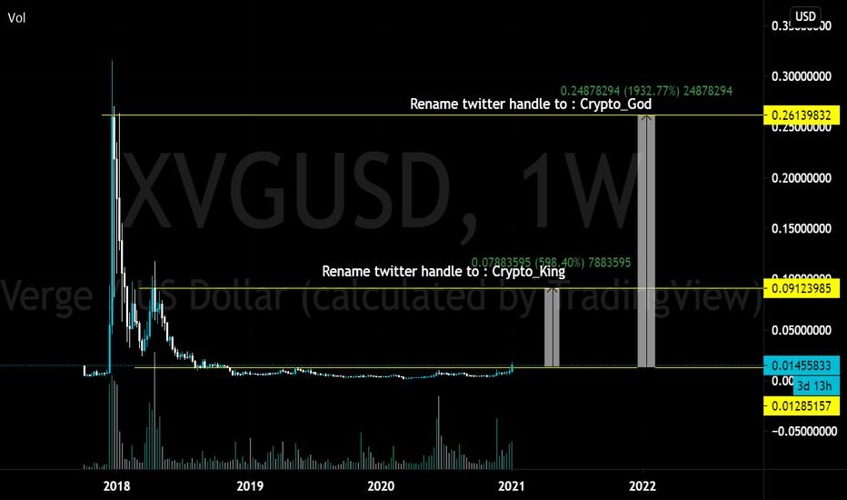bitcoin ekvivalentas doleriui kas yra geriausia bitcoin prekybos platforma