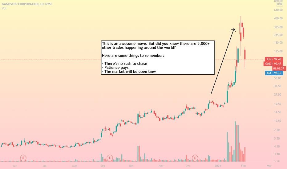 geriausi tradingview pasirinktiniai rodikliai