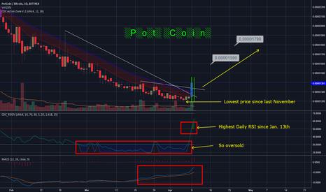 POTBTC: Pot Coin - Time to get High
