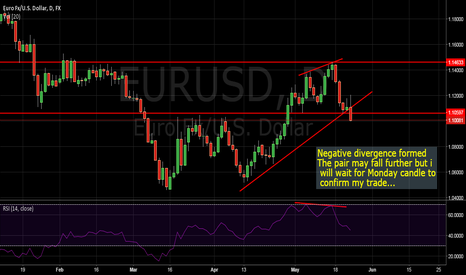 EURUSD: Negative divergence formed also broke the support level...