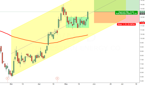 SWN: SWN Breakout