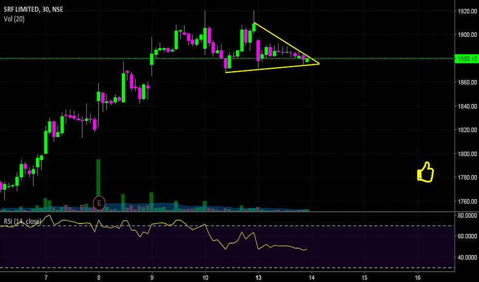 SRF: SRF - Triangle