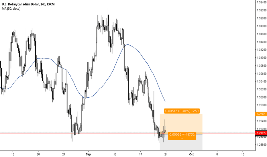 USDCAD: USDCAD 4H BUY 1:1
