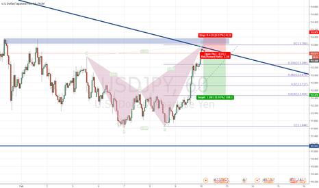 USDJPY: A bearish XABCD + Trendline Confluence