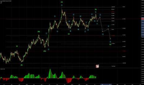 EURGBP: EURGBP potential wave count