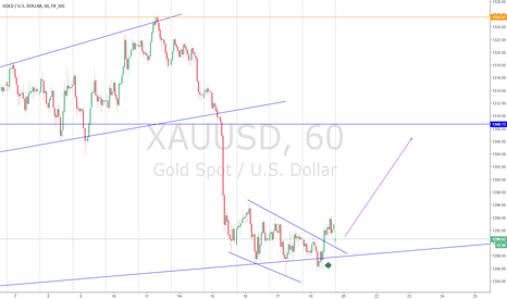 XAUUSD: Gold broke channel.. time to BUY