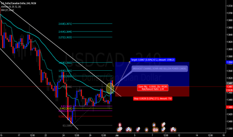 USDCAD: POSSIBLE MOVEMENT BULLISH