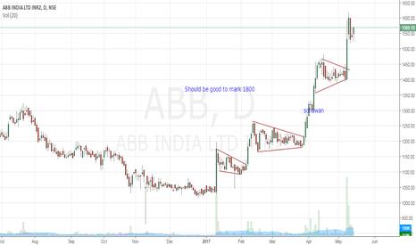ABB: ABB - Flag BO