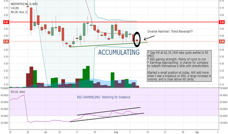 NEOT: Started a small position today