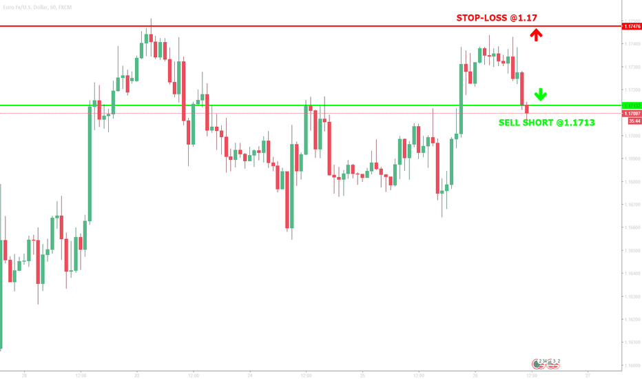 EURUSD: TRade with >70% probability: SELL SHORT @ 1,1713, stop-loss 1,17