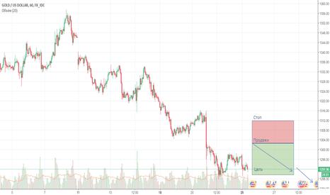 XAUUSD: Продажа золота. GOLD.