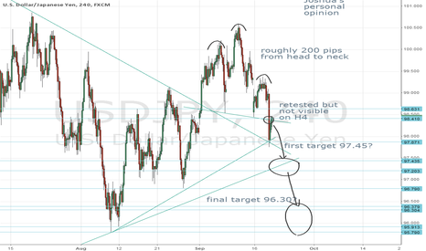 USDJPY: Moment of truth for USDJPY