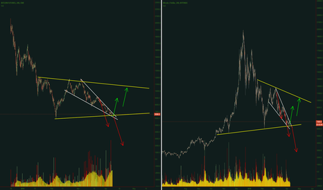 BTCUSD: Two setups, one chart. I believe we are on the verge of a break.