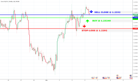 EURUSD: Trade with >70% probability: SELL close@ 1,2332