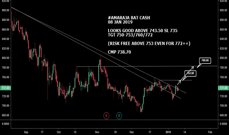 AMARAJABAT: #AMARAJA BAT CASH : LOOKS GOOD ABOVE 743.50
