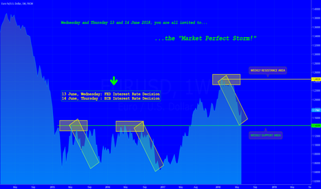 EURUSD: [EURUSD] WEEKLY PERFECT STORM !